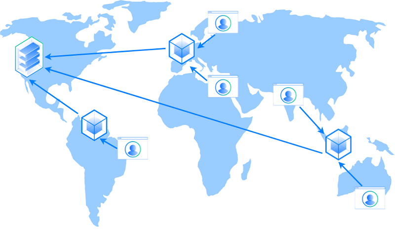 Use Content Delivery Network (CDN)