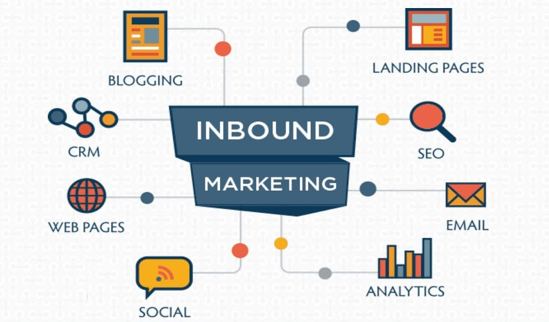 Step Up Your Inbound Marketing Game for COVID 19