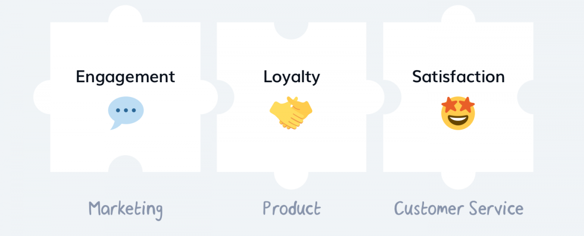 Build Trust and Form Strong Customer Relationships