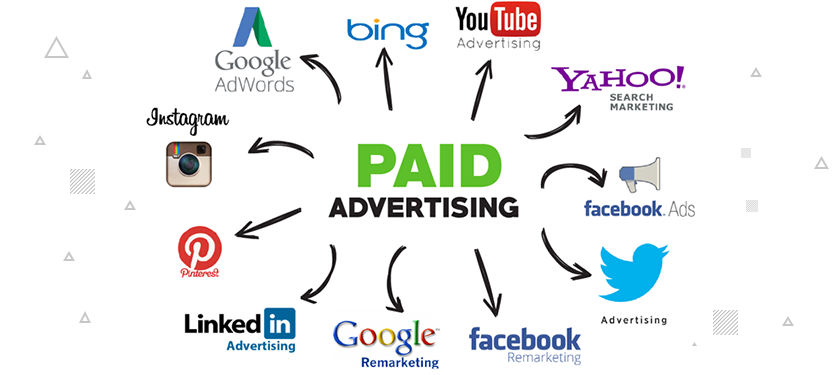 Focus on Paid Advertising Channels